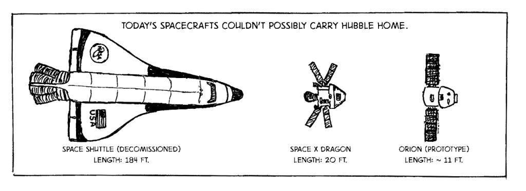Hubble Comic Panel 8 1280